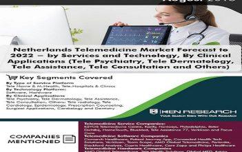 Netherlands Telemedicine Market