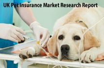 UK Pet Insurance Market Outlook