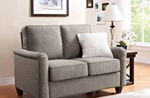 Furniture Industry Market