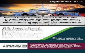 Thailand Freight Forwarding Market