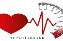 Global Resistant Hypertension