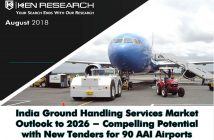 India Ground Handling Services Market Cover Page