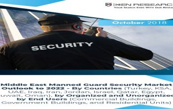 Middle East Manned Guard Security Market