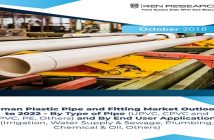 Oman Plastic Pipe and Fittings Market