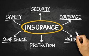 Swedish Insurance Market