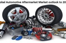 Global Automotive Aftermarket Research Report
