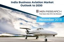India Business Aviation Market Cover Page