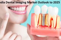 India Dental Imaging Market Research Report