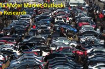 India Moters Market