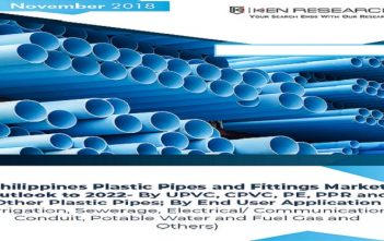 Philippines Plastic Pipes and Fittings Market cover Page