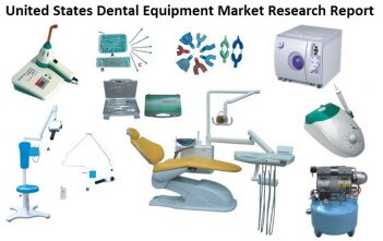 United States Dental Equipment Market Research Report