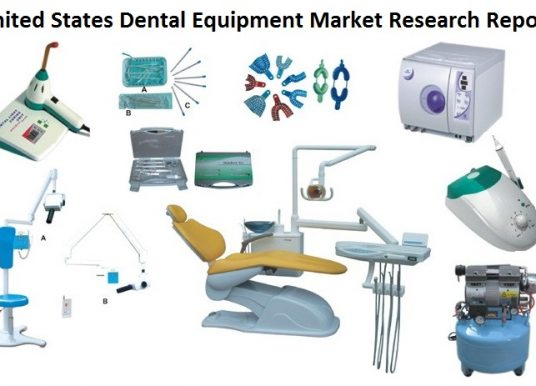DMFT and Dental Aesthetics to Propel United States Dental Equipment Market: Ken Research