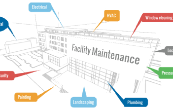 facility-management-company