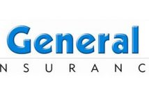 General Insurance Market in India