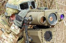 Global Military Laser Rangefinder Market