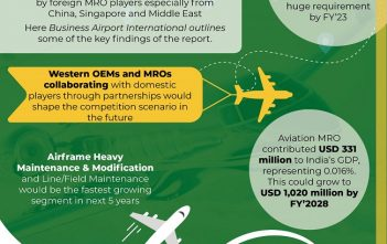 India Aviation MRO Market