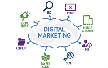 India Digital marketing market