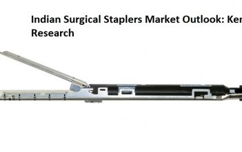 Indian Surgical Staplers Market