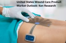 US Wound Care Product Market