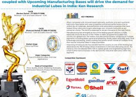 Indian Industrial Lubricant Industry Driven by Surge in Use of Bio Based Lubricants and Make in India Initiative: Ken Research