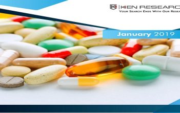 Philippines Nutraceuticals Market Cover Page