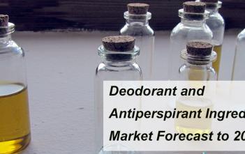 Global Deodorant Market
