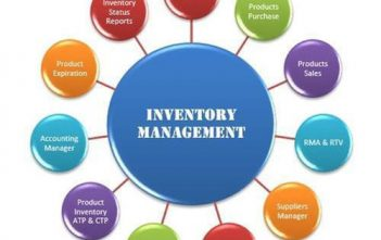 India Inventory Management Software Market