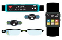 Wearable Devices Cyber Security