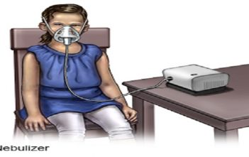 Global Nebulizer Market Research