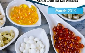 Indonesia Nutraceutical market