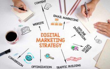 Global Digital Marketing Spending Market