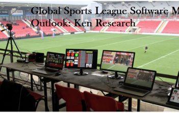 Global Sports League Software Market