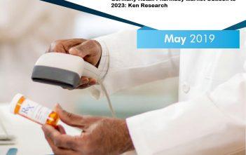 Germany Retail Pharmacy Market