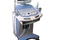 Global Ultrasound Devices Market