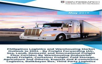 Logistics and Warehousing Market
