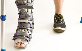 Orthopedic Devices Market