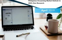 Philippines E-Learning Market Cover Page