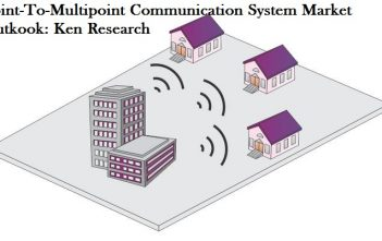 Point-To-Multipoint Communication System