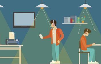 Wi-Fi and Li-Fi Market