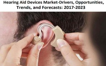 Global Hearing Aid Market
