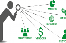 Best Market Research Companies in India