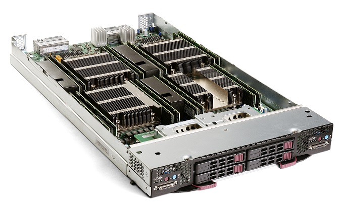 Blade Server Market in India