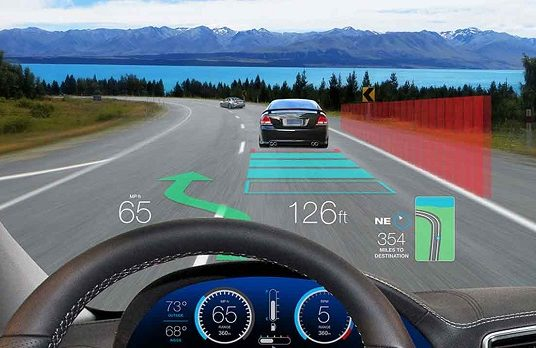 Landscape of the Global Head-Up Display Market Outlook: Ken Research