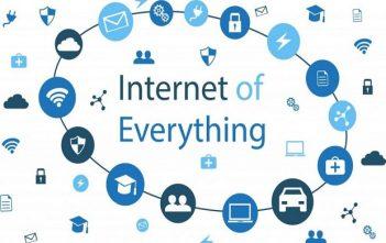 Global Internet of Everything (IoE) Market