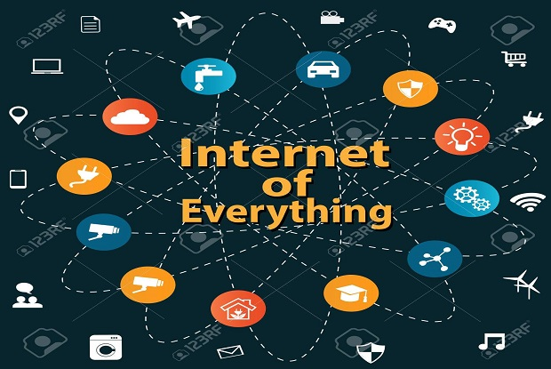 Internet of everything concept