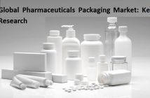 Global Pharmaceuticals Packaging Market