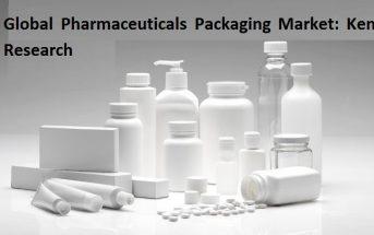 Global Pharmaceuticals Packaging Market