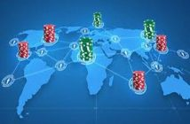 Global Worldwide Gambling Market