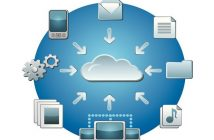 Worldwide Hybrid Cloud Computing Market