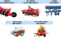 Global Agricultural Implement Manufacturing
